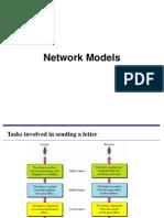 2network Models