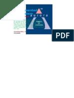 Defragmented File System Documentation