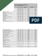 Producto Interno Bruto Trimestral a Precios Constantes de 2005