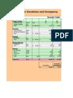 Duration Cost Calculator $AUS