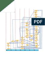 Copia de Matrices de Grafo 2 ORDENACION--Fin