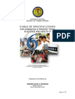Science 6 Exam w Table of Specification