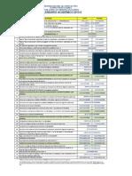 calendario uncp  2013-2
