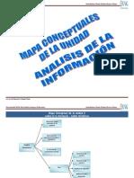 JoMa Cortaza-Mapa Conceptual Unidad 2