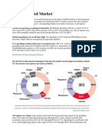 Global Market of advertising industry