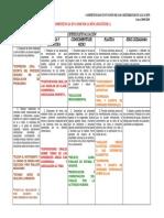contribucion areas tercer ciclo a las competencias.pdf