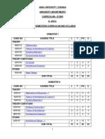 B.ARCH syllabus