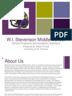 sms school profile