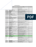 Daftar Klinik Prakter Dokter Yg Tidak Dijamin