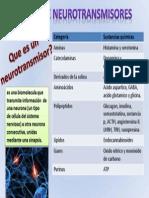 Tabla de Neurotrans