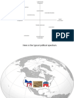 A Quick History of the American Political Paradigm