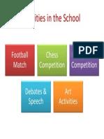 Activities in the School