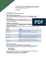 Calendario Carga Académica 2014