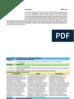 1605 Fundamentals of Air Conditioning Refrigeration