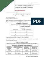 TABLAS UTILIZADAS PARA EL DISEÑO DE MEZCLAS