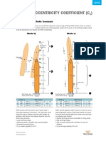 Fender RoRo-Beltings TRELLEBORG Pp21 y 27