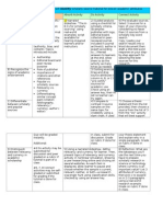 portfolio version of alignment chart obj1