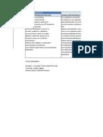 Cuadro Comparativo Metabolismo Entre Ameba y El Humano