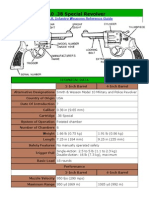 M10 .38 Special Revolver Specifications (From Gary's US Infantry Weapons Reference Guide)