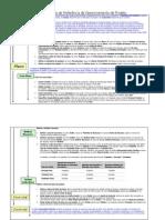 Guia Rápido de Referência de Gerenciamento de Projeto