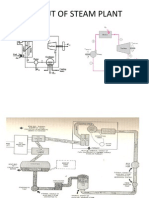 Layout of Steam Plants