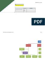 EAR-Estrutura Analitica Dos Recursos
