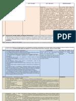 Cuadro Modificacion Decreto 1295 de 1994 - Ley 776 de 2002 - Ley 1562 de 2012