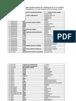 Lista de II.ee. Beneficiarios de Utensilios - Qali Warma 1ra Etapa - Ugel Tarma