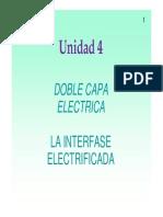 Estructura de Doble Capa