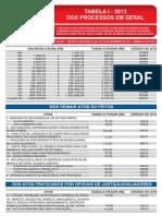 Tabela Emolumentos Tj-ba 2013