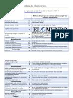 Ejemplo Evaluacion Del Contenido Electronico (1)