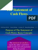 Cash Flow Statement-2