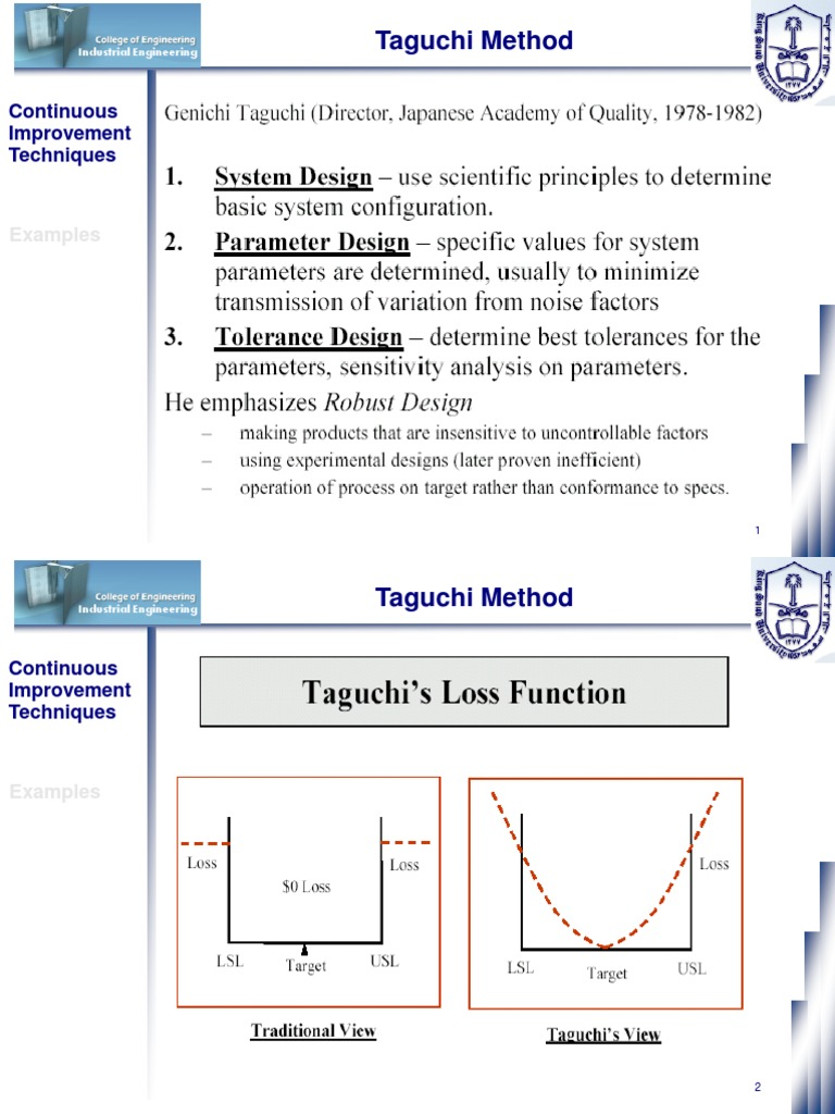 Class 20 taguchi tqm kazien six sigma and iso 9000 1 of 2 class 20 taguchi tqm kazien six sigma and iso 9000 1 of 2 quality management six sigma pooptronica