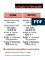Custo Operacional Plasma - Oxicorte