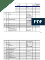AP Proctor Schedule 2014