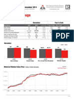 East Baton Rouge Local Market Update 11/2013