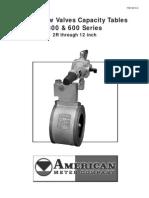 Afv Tdb 9610.6 Capacity Tables