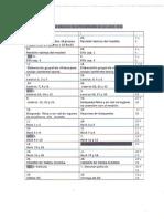 Cronograma de principios básicos de intervención en C.C.
