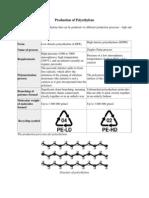 Production of Polyethylene.docx