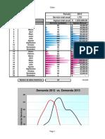 Modelo Econometrico de + Frio