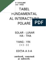 Tabel Fundamental al Interacțiunii Polare