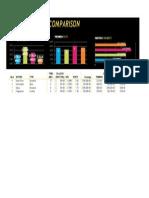 multigenre project insurance comparison