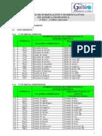 Soluciones a los ejercicios de formulación inorgánica, 4º ESO