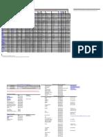 Quicklook Excel Sheet