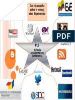 PLE -Entorno Personal de Aprendizaje