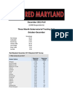 December 2013 Red Maryland Poll