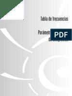 Tabla de compresiones 2.pdf