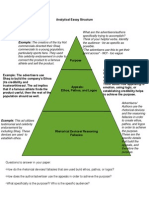 analysis essay structure