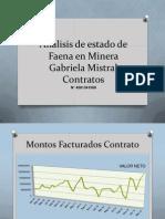 Estado Faena en Minera Gaby Presupuesto