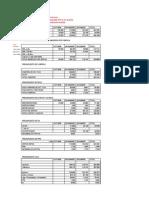 Ejercicio de Presupuesto Clases Martes 10 de Diciembre